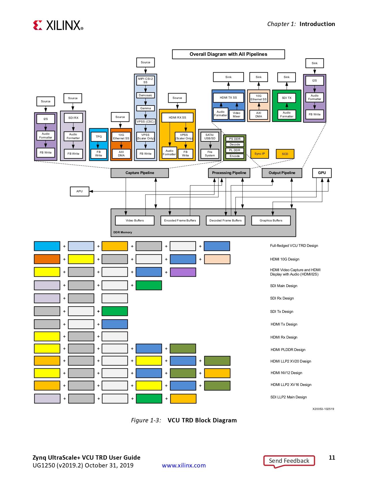ug1250-zcu106-vcu-trd_page-0011.jpg