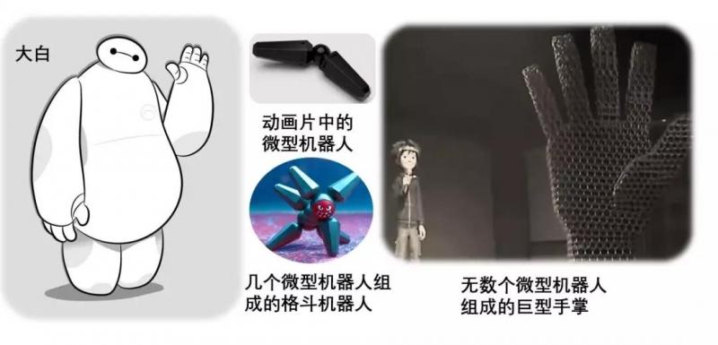 动画片中的集群机器人