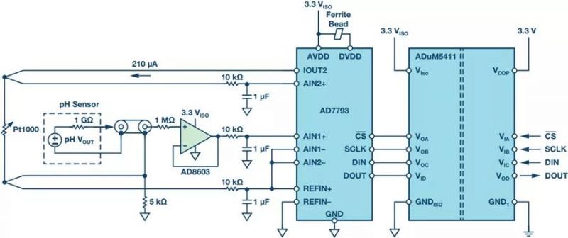 图1. 具有复合电极的pH传感器电路(简化)。