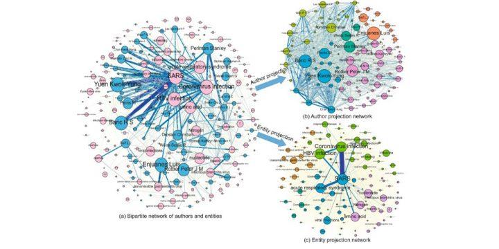 英特尔和 Katana Graph 就大规模图形分析开展合作
