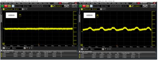 TI TUSB7320电源模块噪声调试