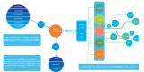 数据中心可视化管理平台解决方案