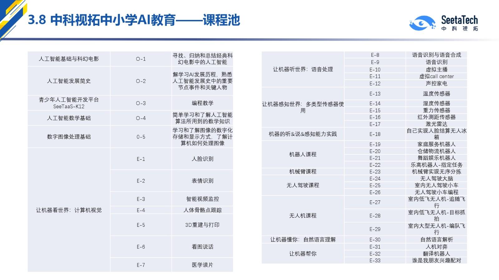 【中科视拓】未来校园解决方案介绍-20190904_page-0040.jpg